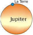 Le 7 janvier...JUPITER dans Astrologie 0a